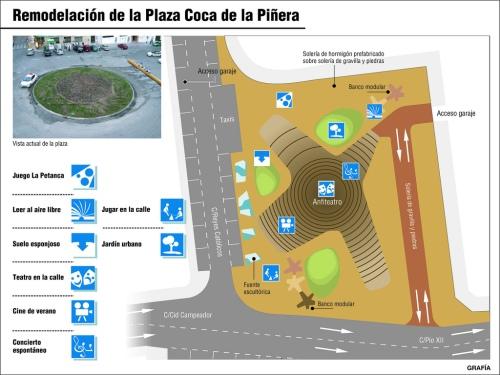 Coca de la Piñera